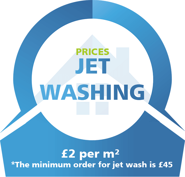 prices-jet-washing